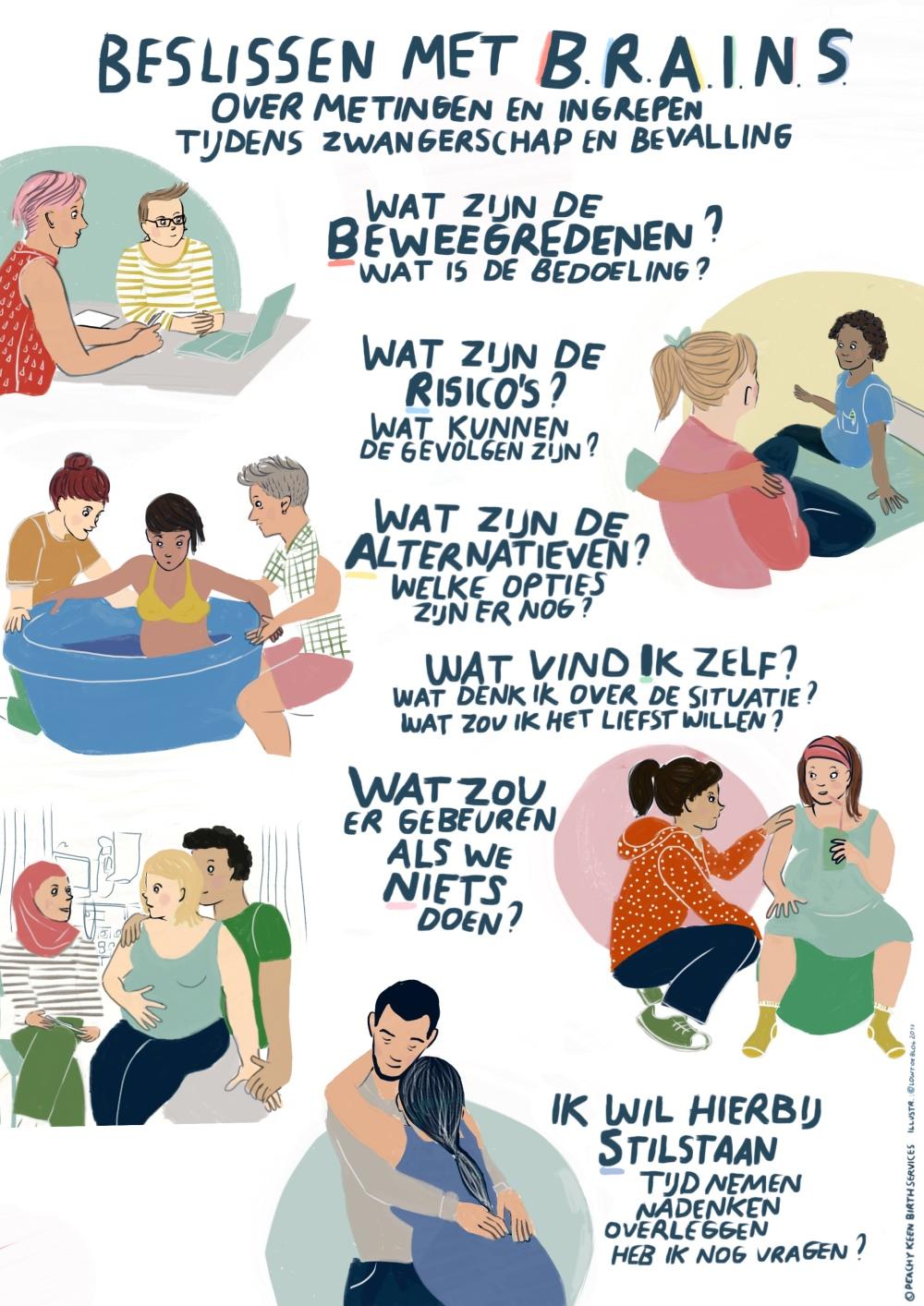 Brains_poster_NL